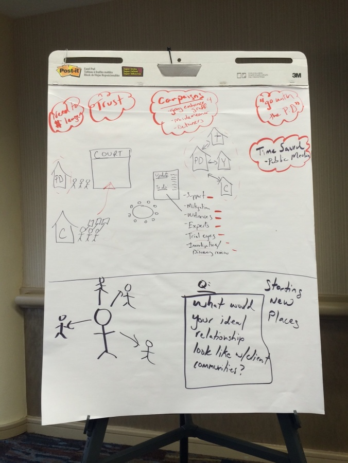Sure we showed some multimedia stuff, but nothing beats explaining new processes like participatory defense than butcher paper and stick figures. Excited to see how these stories grow to life in the South!